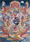 What is samsara?