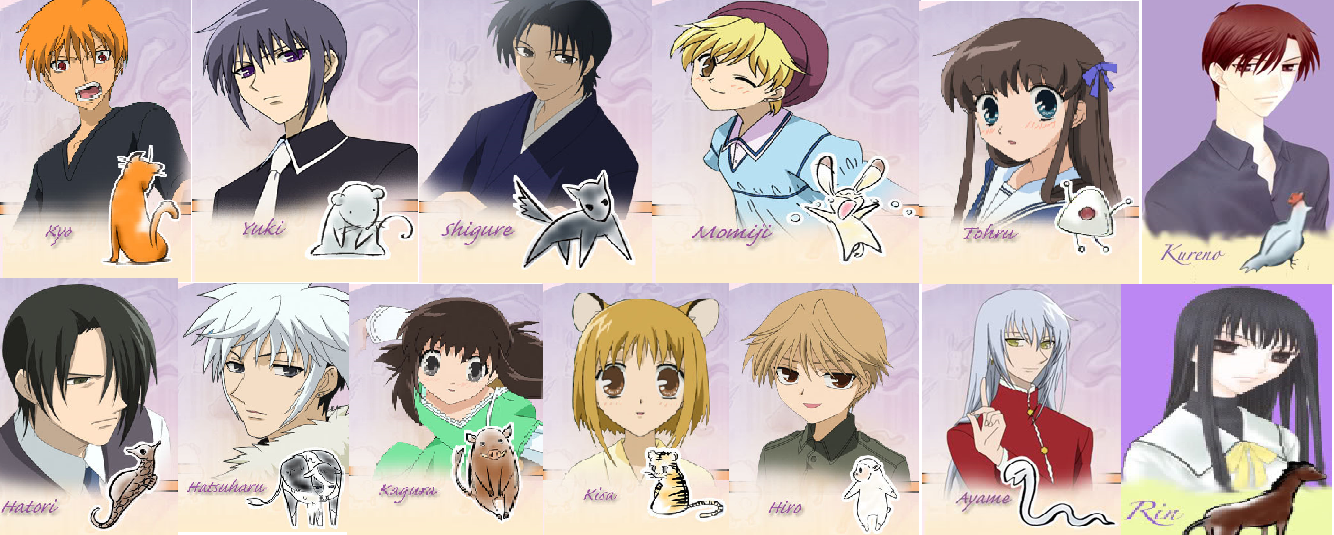 fruit that starts with p fruits basket characters