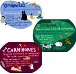 Are you a carnivore, herbivore or omnivore?