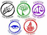 What Faction Are You in Divergent