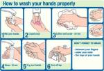 Using the picture, Identify how long you should lather and scrub, and rinse your hands for.