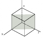 The crystal plane in the figure has Miller indices: