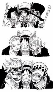 Which Anime Character Are You From One Piece?
