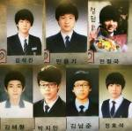 Who is the maknae (Youngest)?