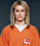 Top Orange is the New Black Characters