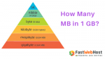 There are 100 KB's in an MB!