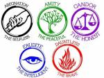 In the picture, which faction is spelled wrong?