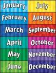 What month was Bob born in?