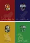 Which Hogwarts house do I belong in?